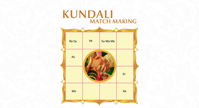 Important of kundali match in an indian marriage